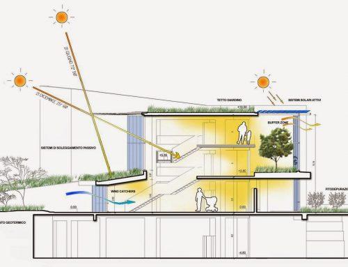 Las viviendas sin necesidad de energía exterior (Passivhaus) son una realidad