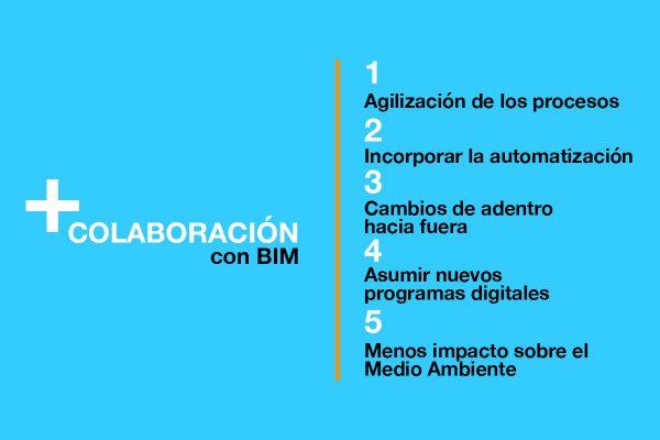 El trabajo colaborativo ¿la llave para la digitalización en la arquitectura?