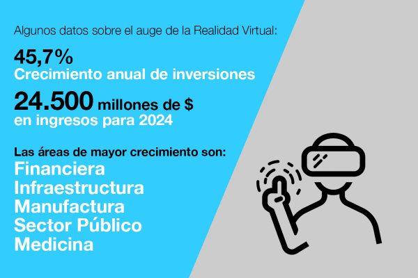 La Realidad Virtual se abre paso en las formaciones laborales