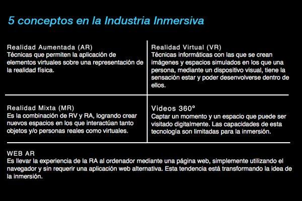 ¿Qué es la Industria Inmersiva? Un webinar con Virtual Voyagers