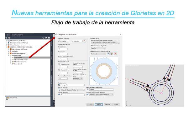 Explora las novedades de Autodesk® Civil 3D® 2021 y del Country Kit España