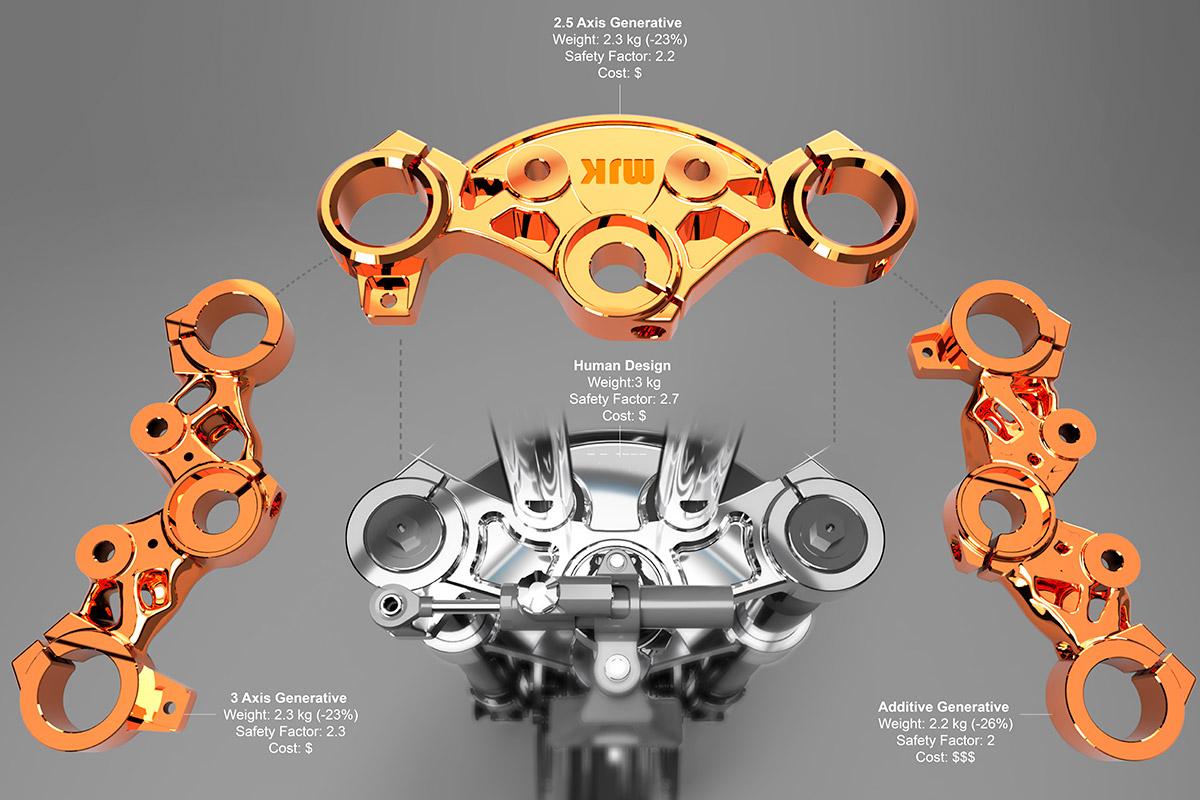 ¿Cómo se personalizan las Harley-Davidson?