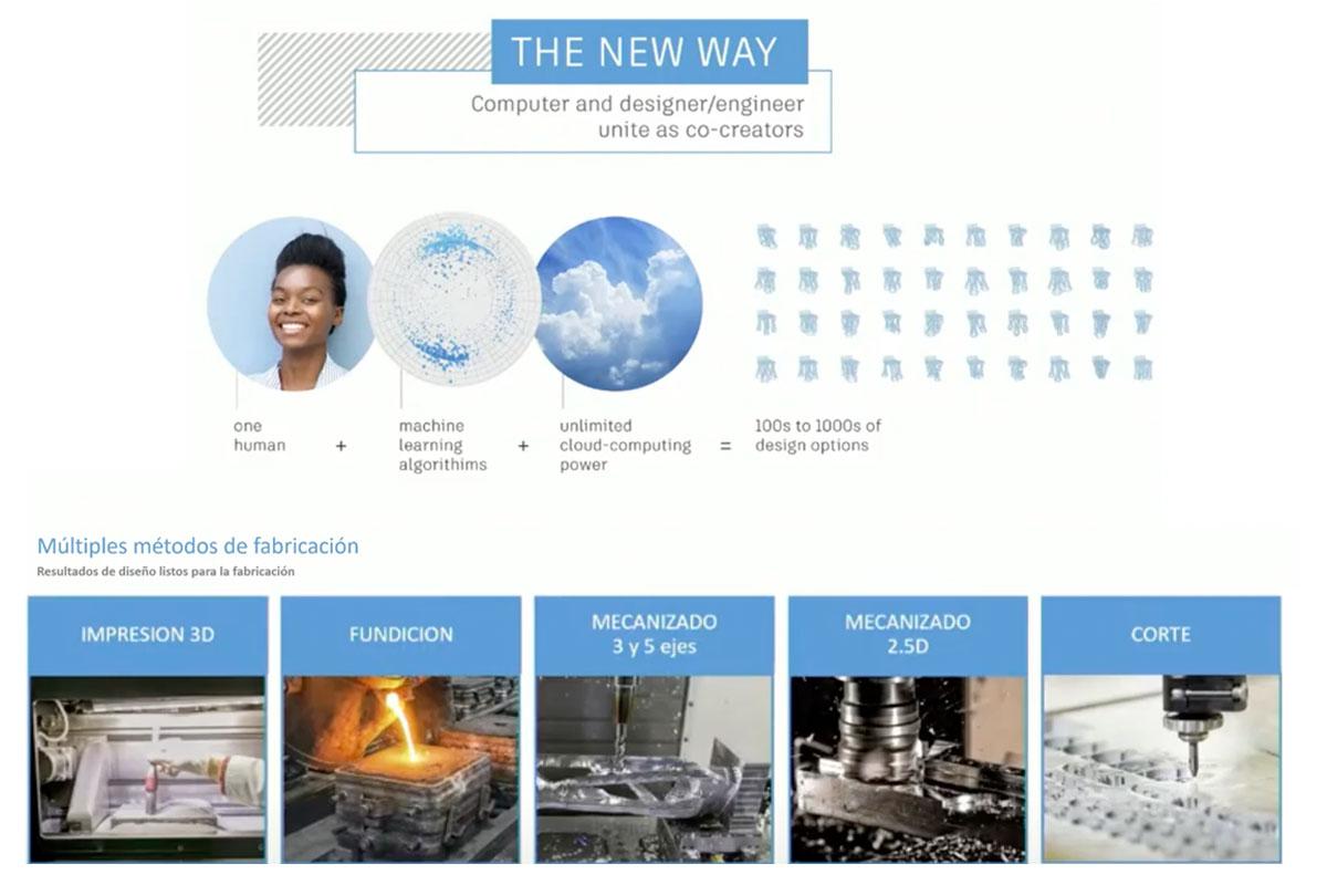 Productos del futuro con Diseño Generativo
