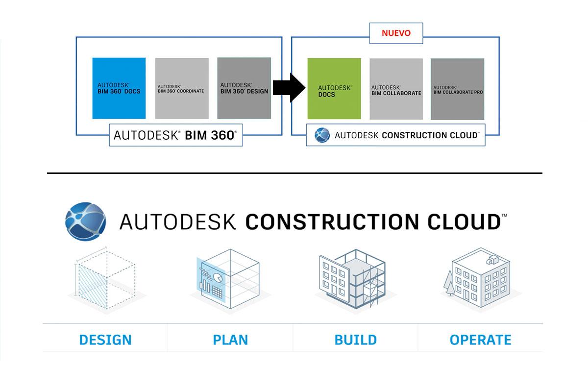 La nube, el aliado para la construcción Webinar: Autodesk Construction Cloud para la fase de diseño y pre-construcción